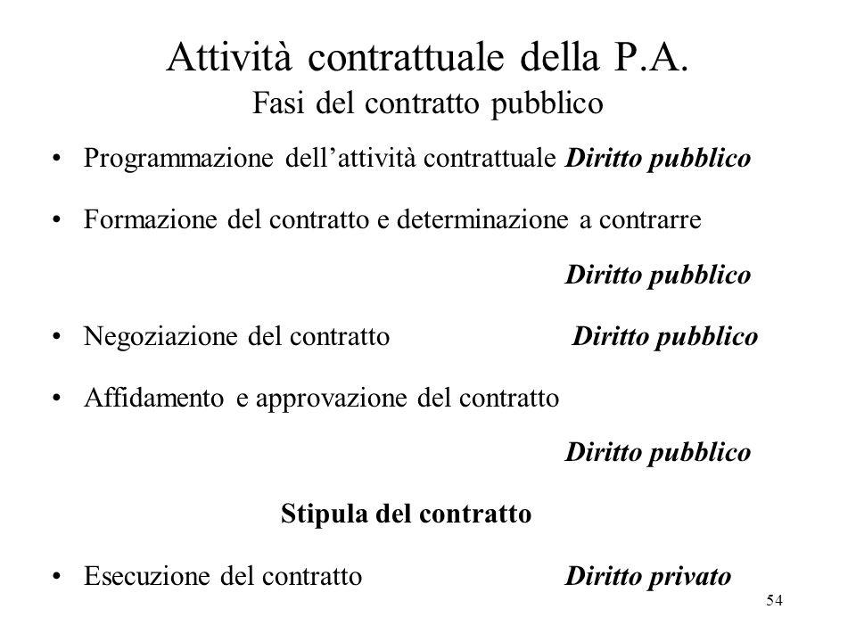 54 Attività contrattuale della P.A. Fasi del contratto pubblico Programmazione dell'attività contrattualeDiritto pubblico Formazione del contratto e d