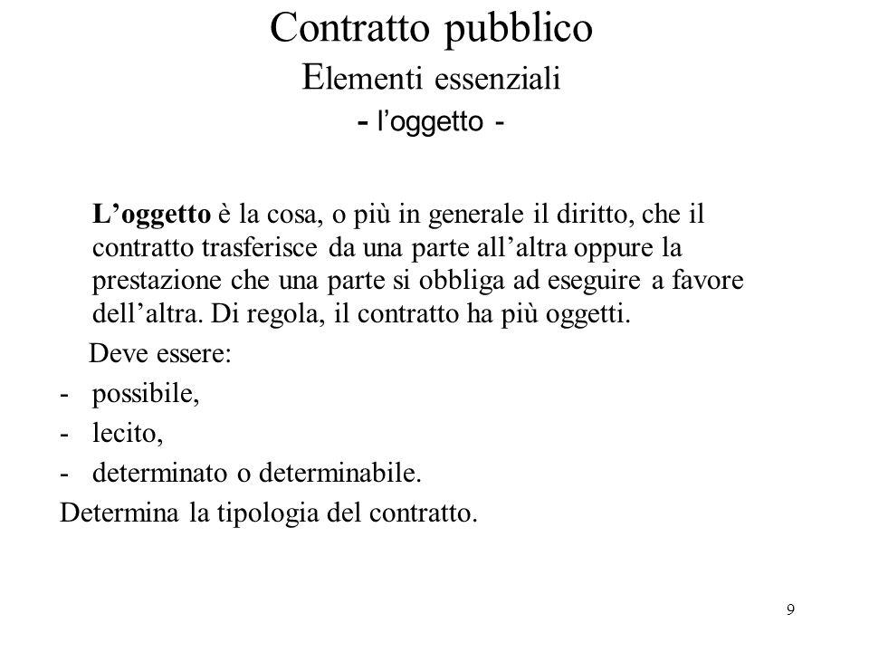 10 Contratto pubblico E lementi essenziali - La forma- E' il modo di manifestazione all'esterno della volontà delle parti.