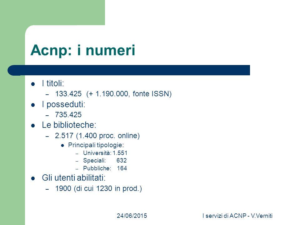 24/06/2015I servizi di ACNP - V.Verniti Acnp: i numeri I titoli: – 133.425 (+ 1.190.000, fonte ISSN) I posseduti: – 735.425 Le biblioteche: – 2.517 (1.400 proc.