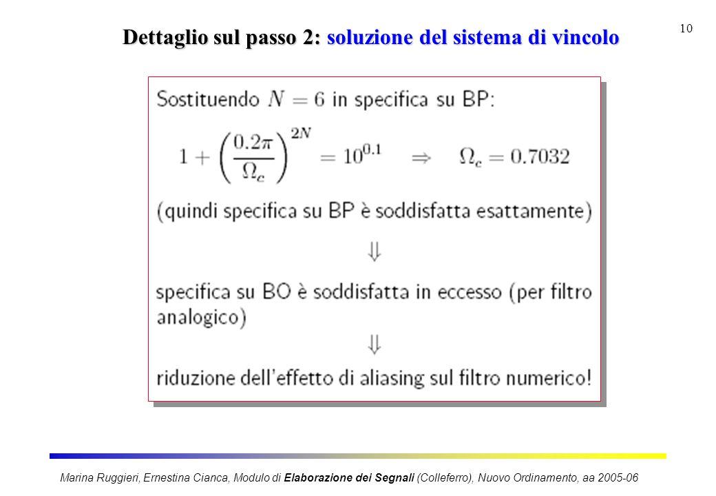 Marina Ruggieri, Ernestina Cianca, Modulo di Elaborazione dei Segnali (Colleferro), Nuovo Ordinamento, aa 2005-06 10 Dettaglio sul passo 2: soluzione