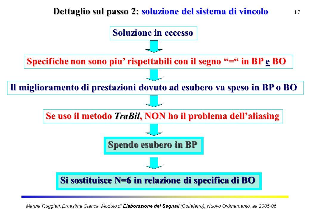Marina Ruggieri, Ernestina Cianca, Modulo di Elaborazione dei Segnali (Colleferro), Nuovo Ordinamento, aa 2005-06 17 Dettaglio sul passo 2: soluzione
