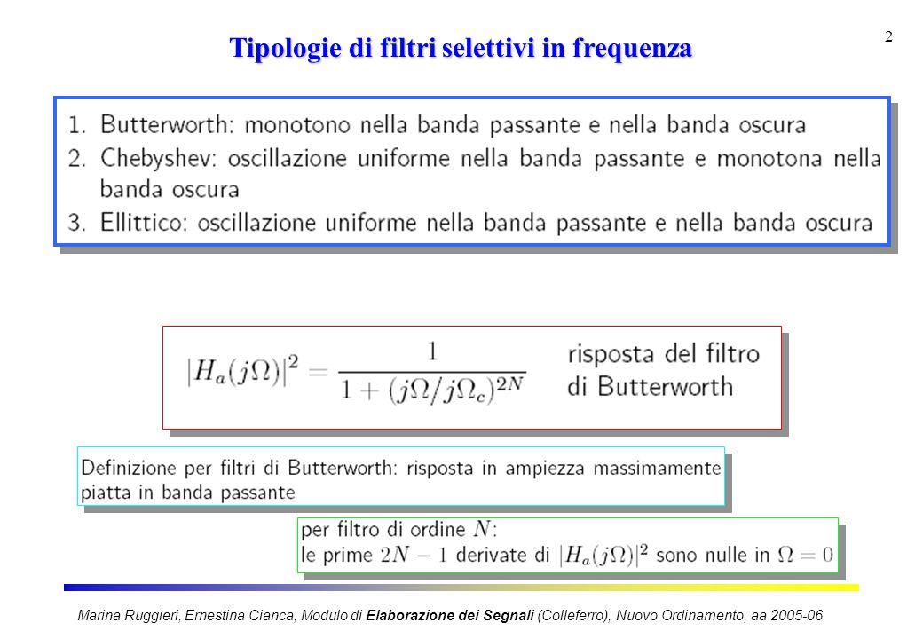 2 Tipologie di filtri selettivi in frequenza