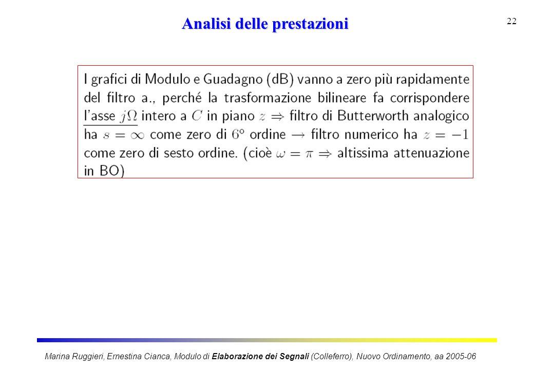 Marina Ruggieri, Ernestina Cianca, Modulo di Elaborazione dei Segnali (Colleferro), Nuovo Ordinamento, aa 2005-06 22 Analisi delle prestazioni