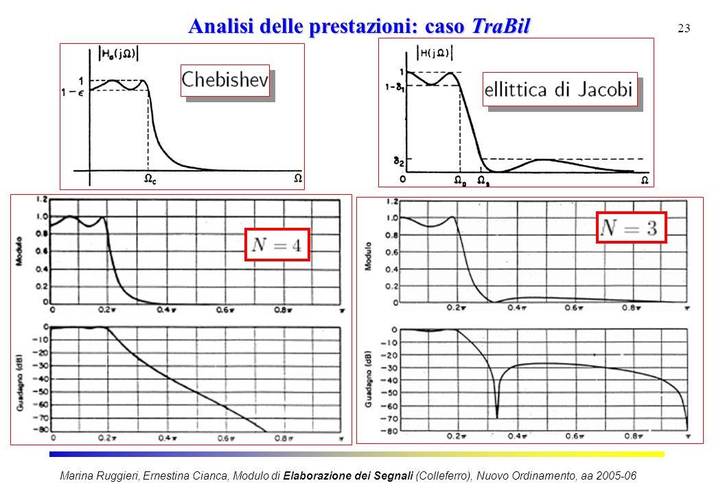 Marina Ruggieri, Ernestina Cianca, Modulo di Elaborazione dei Segnali (Colleferro), Nuovo Ordinamento, aa 2005-06 23 Analisi delle prestazioni: caso T