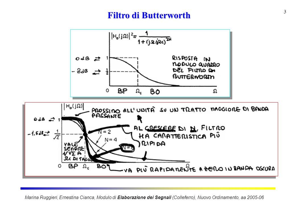 Marina Ruggieri, Ernestina Cianca, Modulo di Elaborazione dei Segnali (Colleferro), Nuovo Ordinamento, aa 2005-06 3 Filtro di Butterworth