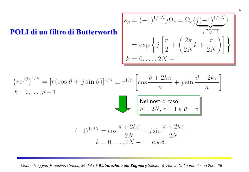 Marina Ruggieri, Ernestina Cianca, Modulo di Elaborazione dei Segnali (Colleferro), Nuovo Ordinamento, aa 2005-06 4 POLI di un filtro di Butterworth