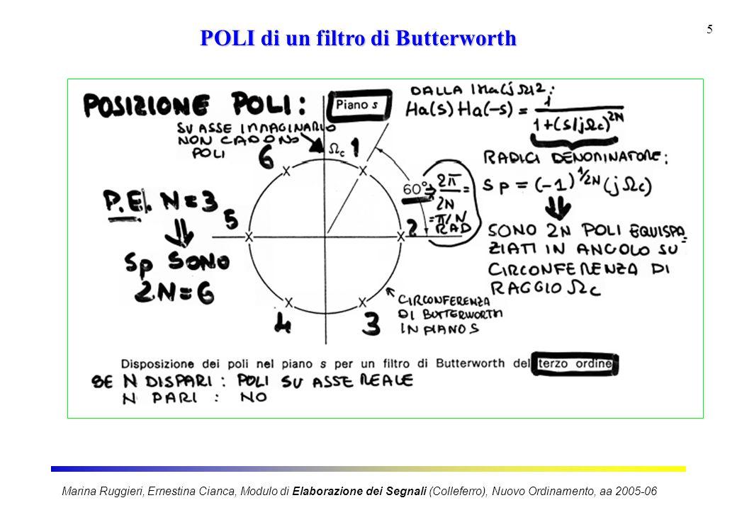 Marina Ruggieri, Ernestina Cianca, Modulo di Elaborazione dei Segnali (Colleferro), Nuovo Ordinamento, aa 2005-06 5 POLI di un filtro di Butterworth