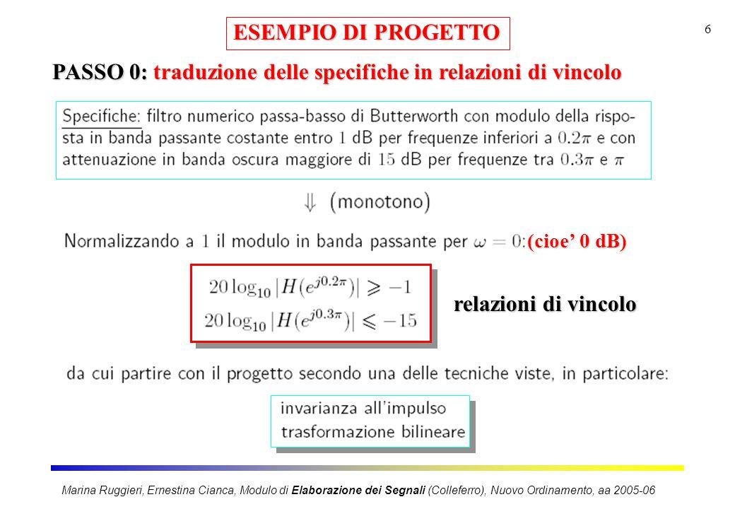 Marina Ruggieri, Ernestina Cianca, Modulo di Elaborazione dei Segnali (Colleferro), Nuovo Ordinamento, aa 2005-06 6 ESEMPIO DI PROGETTO PASSO 0: tradu