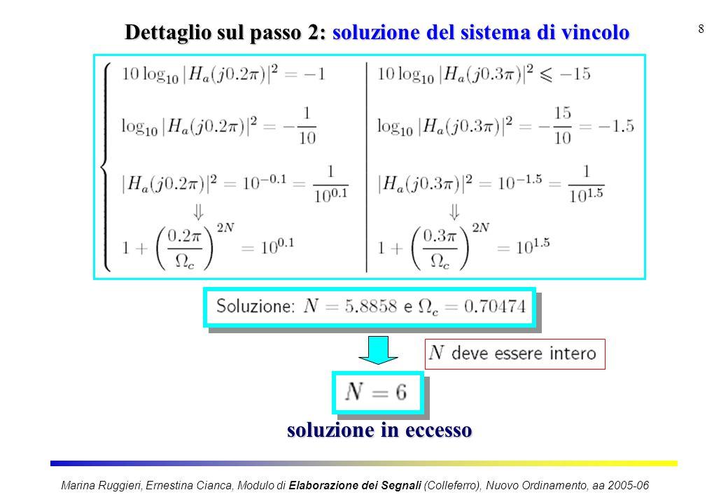Marina Ruggieri, Ernestina Cianca, Modulo di Elaborazione dei Segnali (Colleferro), Nuovo Ordinamento, aa 2005-06 8 Dettaglio sul passo 2: soluzione d