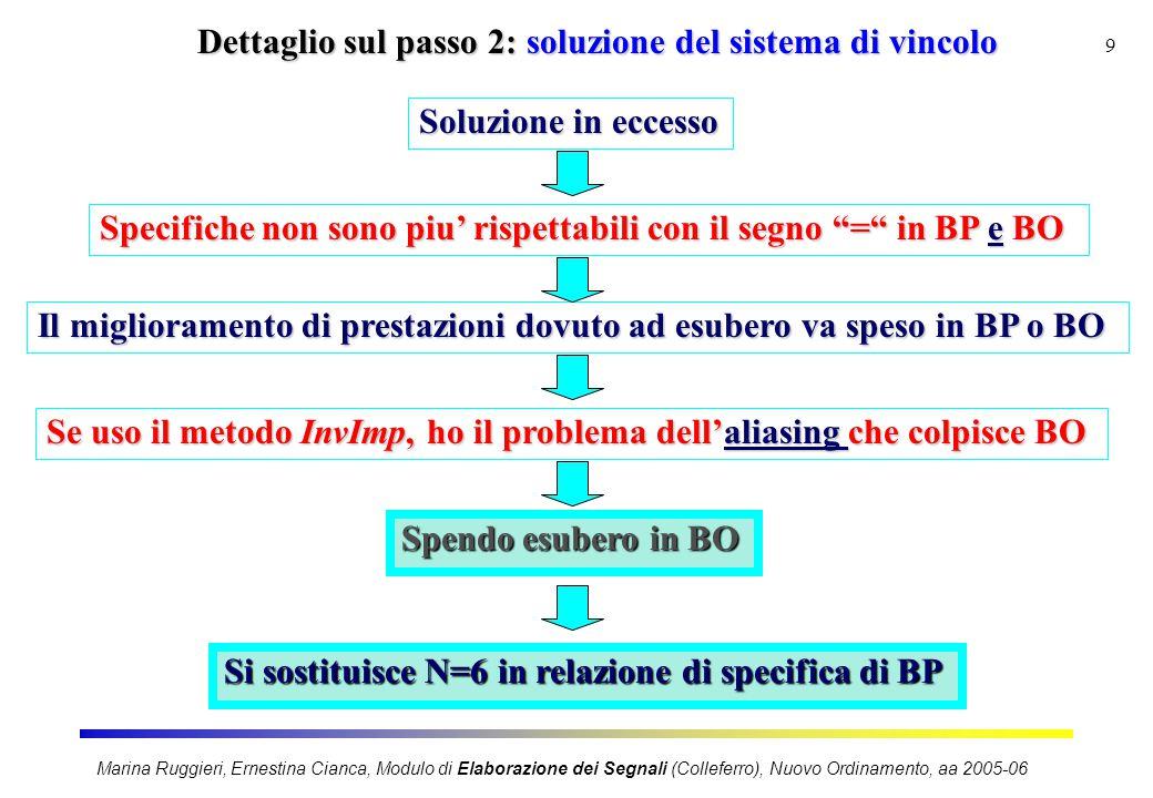 Marina Ruggieri, Ernestina Cianca, Modulo di Elaborazione dei Segnali (Colleferro), Nuovo Ordinamento, aa 2005-06 9 Dettaglio sul passo 2: soluzione d