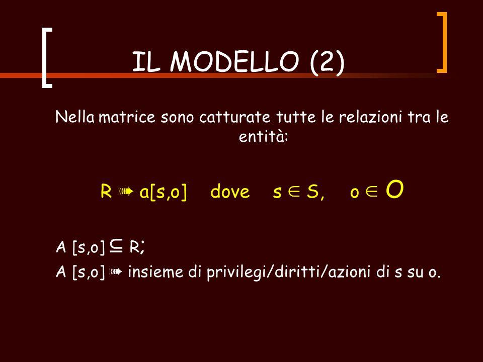 IL MODELLO Lo stato di protezione del sistema è rappresentato da una tripla: M = (S, O, A) Dove: S = insieme di soggetti (entità attive); es.