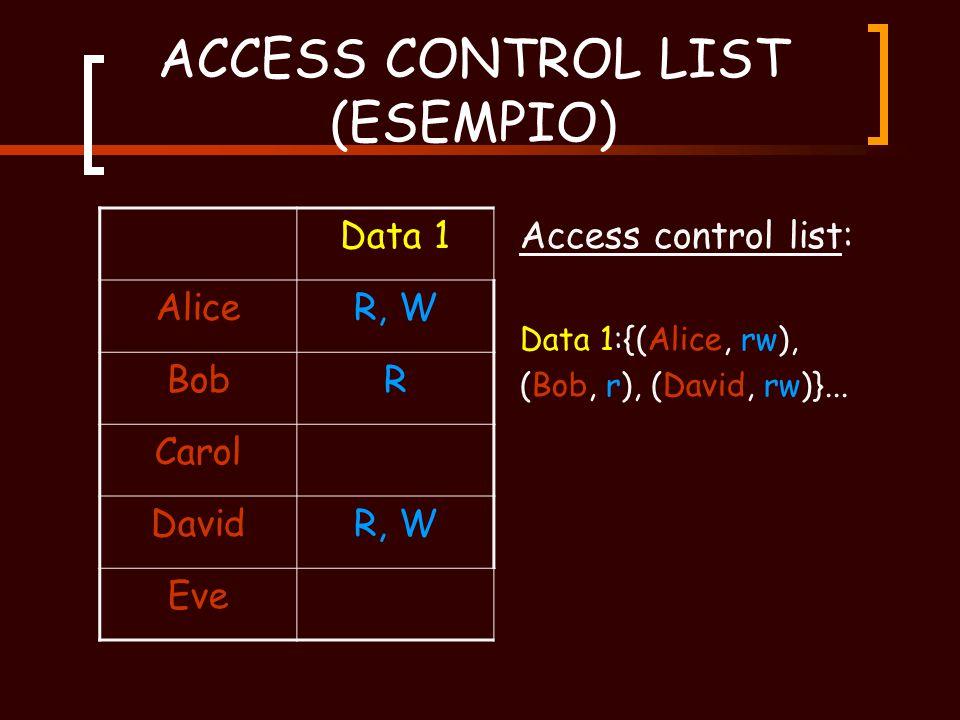 ACCESS CONTROL LIST (2)  La tabella viene memorizzata per colonne  Ad ogni elemento viene associata una lista di elementi:  Ottimizzazioni: l'ampiezza della lista può essere ridotta associando i diritti a insieme di domini o usando diritti standard (default)
