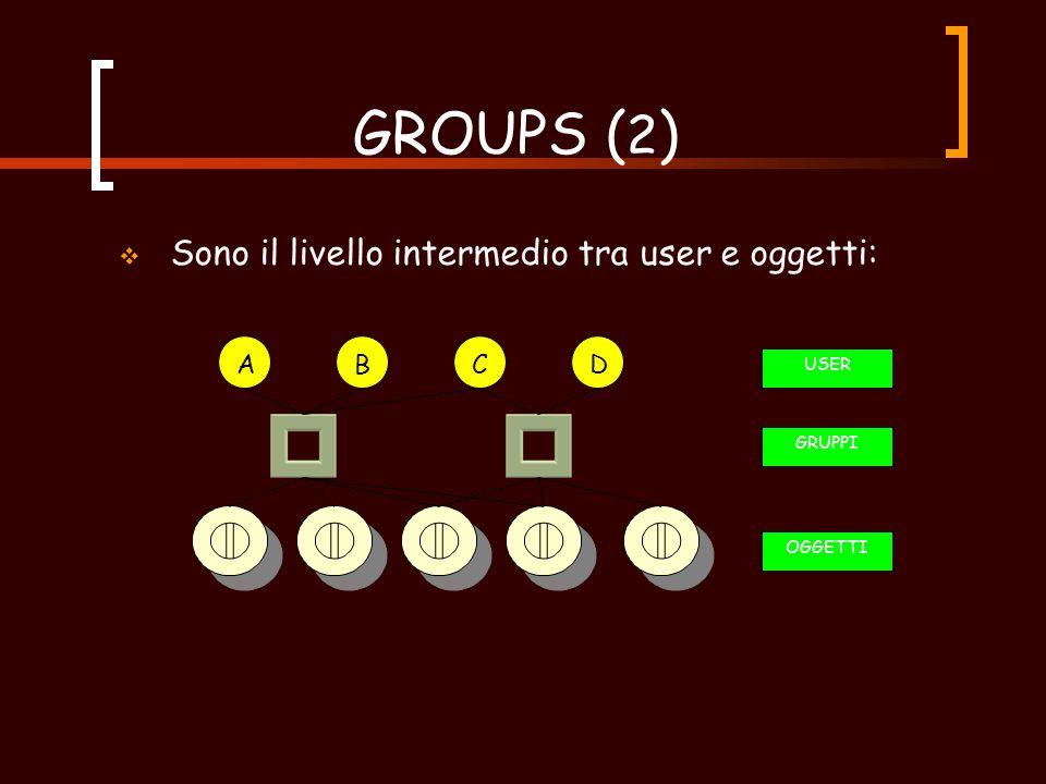 GROUPS ( gruppi )  Sono collezioni di utenti (es.