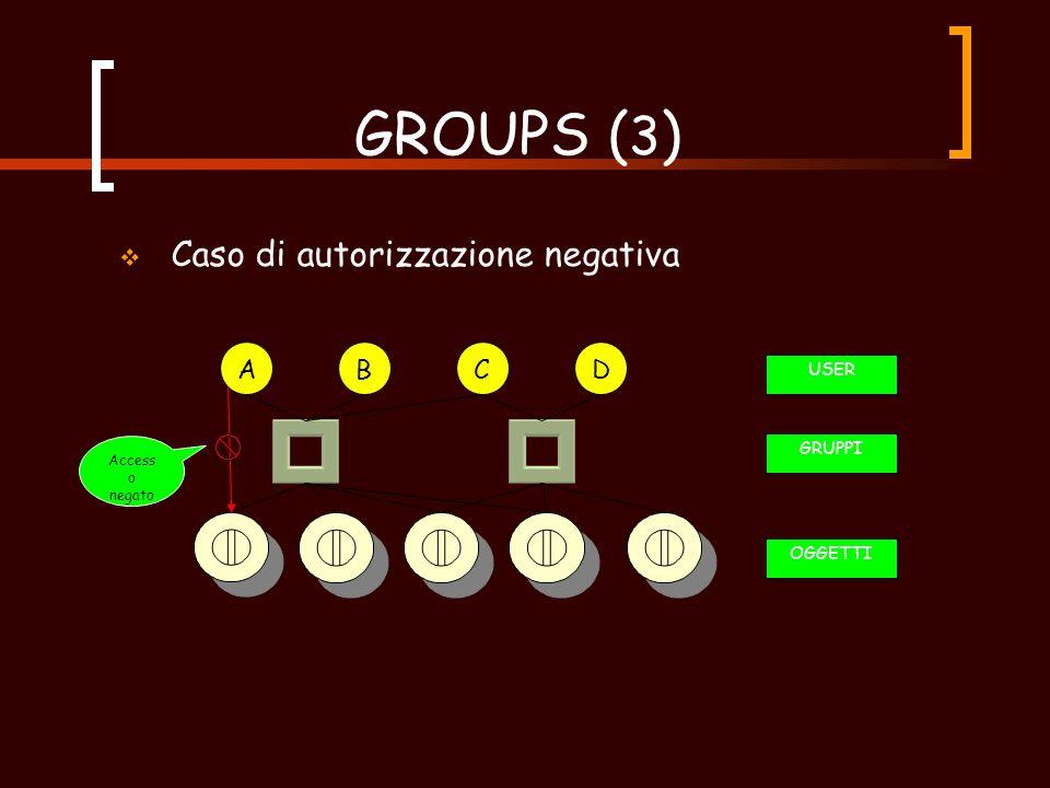 GROUPS ( 2 )  Sono il livello intermedio tra user e oggetti: ABCD USER OGGETTI GRUPPI