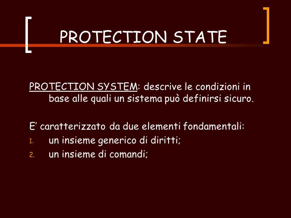 ARGOMENTI TRATTATI Protection state Access Control Matrix Modello ACM Meccanismi di rappresentazione di ACM o Access Control List o Capability o Revoca dei diritti Protection state transition o Comandi di transizione o Comandi condizionali Diritti speciali Attenuation of privilege