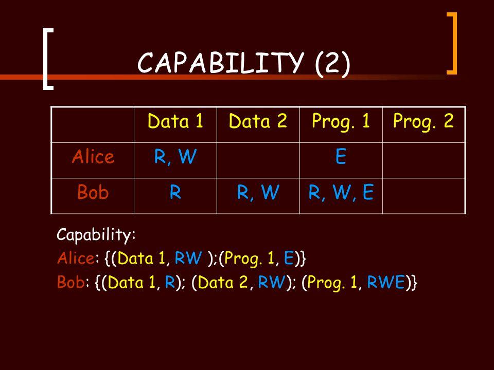 CAPABILITY In questo caso consideriamo la partizione di M per soggetti.