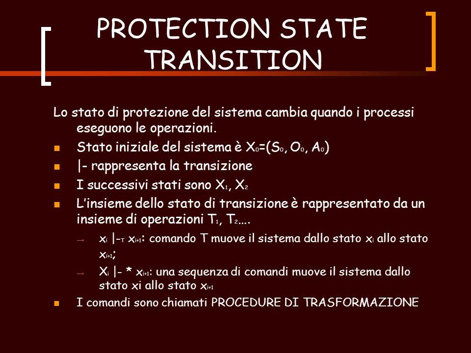 REVOCHE DEI DIRITTI DI ACCESSO (2) Revoca in sistemi basati su capability L'informazione relativa ai permessi è memorizzata presso i processi.