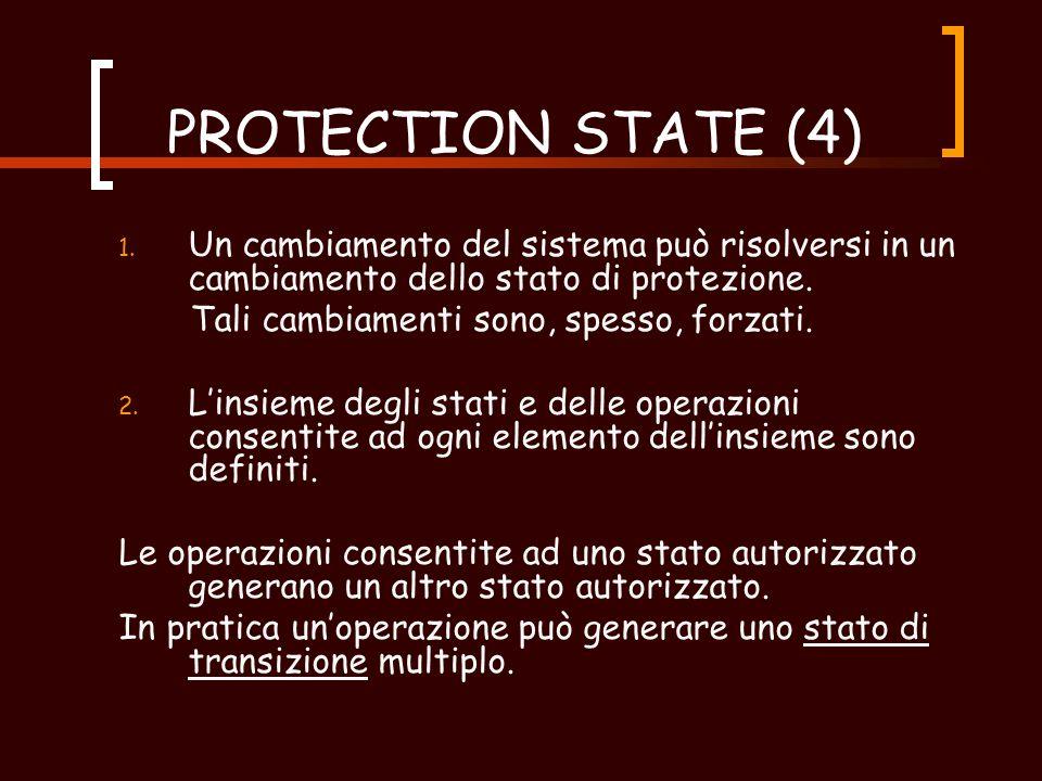 PROTECTION STATE (3) P = stato di protezione; Q = stato in cui il sistema è sicuro; Q ⊆ P P - Q = tutti gli elementi di P che non sono in Q Allora: 1.