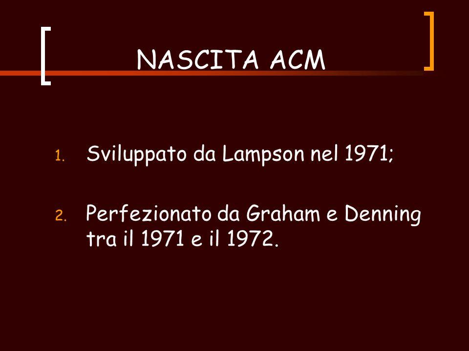 NASCITA ACM 1.Sviluppato da Lampson nel 1971; 2.
