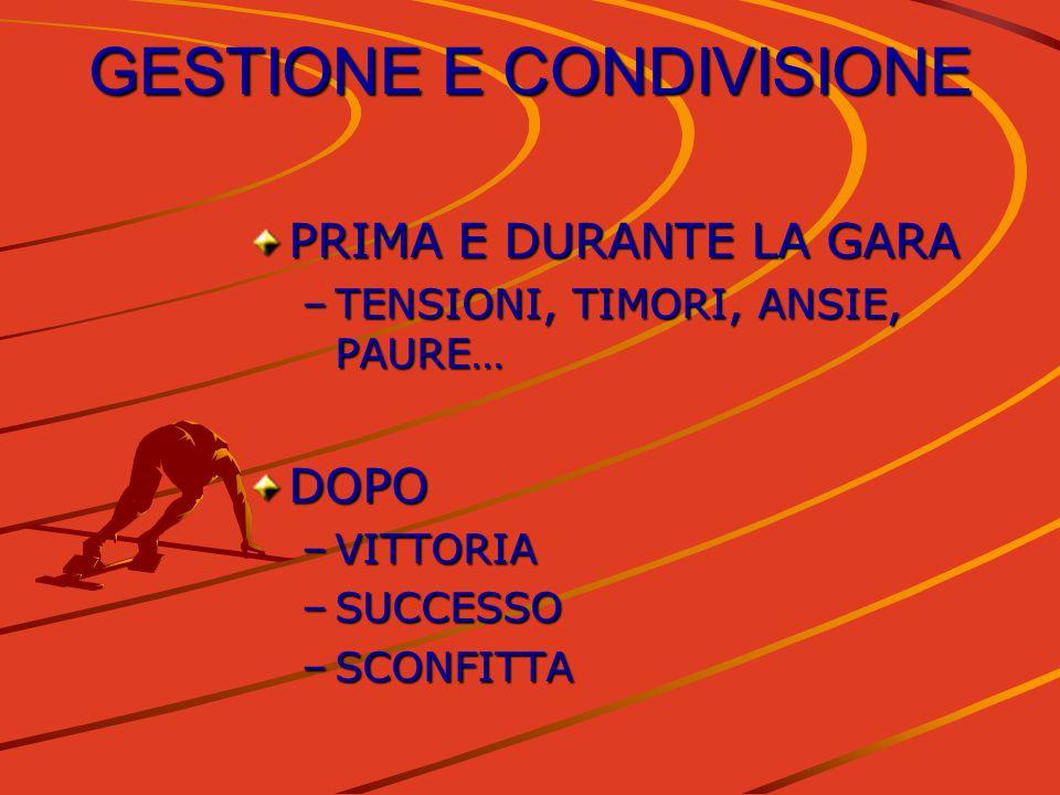 GESTIONE E CONDIVISIONE PRIMA E DURANTE LA GARA –TENSIONI, TIMORI, ANSIE, PAURE… DOPO –VITTORIA –SUCCESSO –SCONFITTA