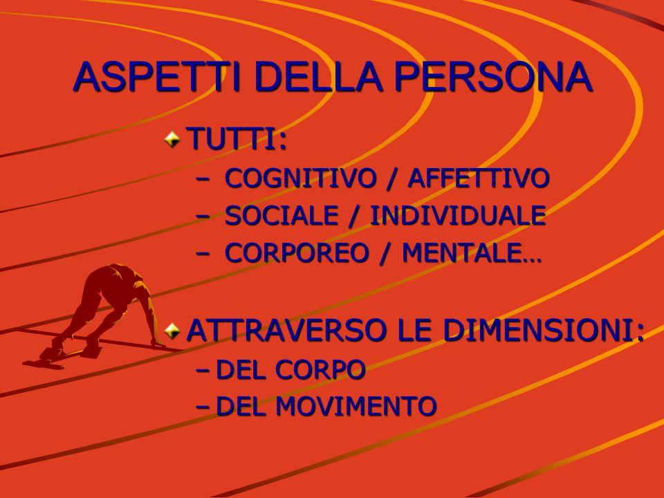 ASPETTI DELLA PERSONA TUTTI: – COGNITIVO / AFFETTIVO – SOCIALE / INDIVIDUALE – CORPOREO / MENTALE… ATTRAVERSO LE DIMENSIONI: –DEL CORPO –DEL MOVIMENTO