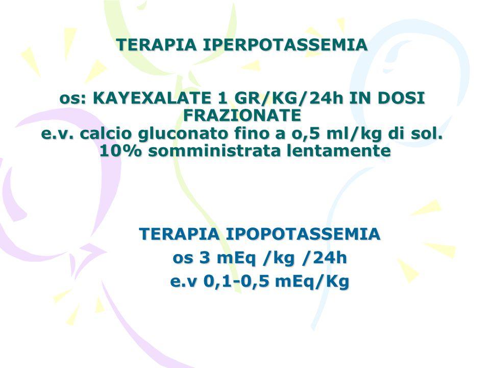 TERAPIA IPERPOTASSEMIA os: KAYEXALATE 1 GR/KG/24h IN DOSI FRAZIONATE e.v. calcio gluconato fino a o,5 ml/kg di sol. 10% somministrata lentamente TERAP