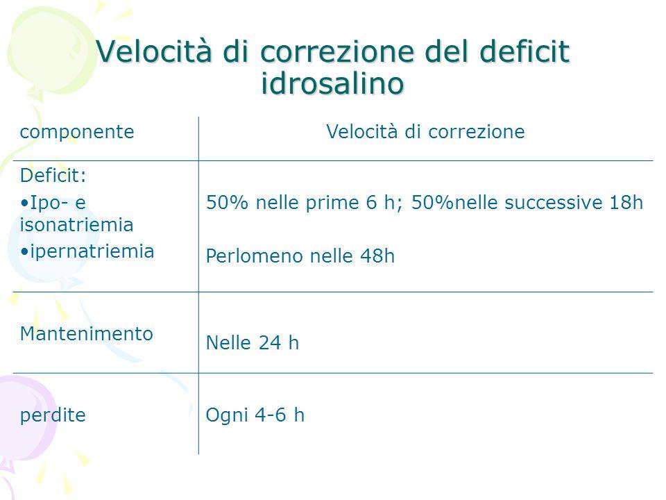 Velocità di correzione del deficit idrosalino componenteVelocità di correzione Deficit: Ipo- e isonatriemia ipernatriemia 50% nelle prime 6 h; 50%nell