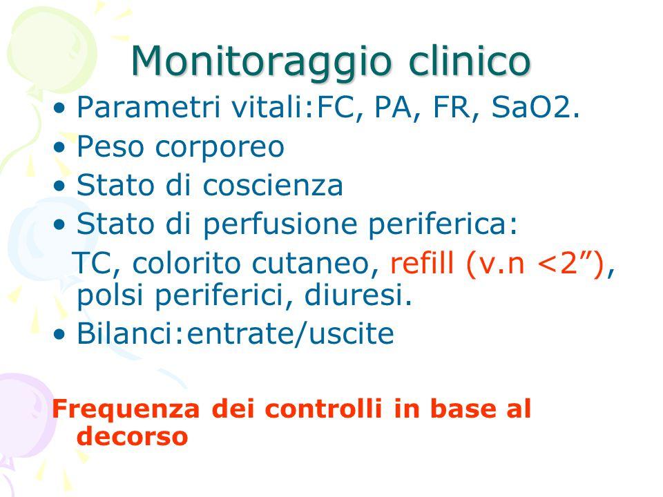 Monitoraggio clinico Parametri vitali:FC, PA, FR, SaO2. Peso corporeo Stato di coscienza Stato di perfusione periferica: TC, colorito cutaneo, refill