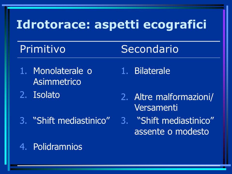 Idrotorace: aspetti ecografici PrimitivoSecondario 1.Monolaterale o Asimmetrico 2.Isolato 3. Shift mediastinico 4.Polidramnios 1.Bilaterale 2.Altre malformazioni/ Versamenti 3.