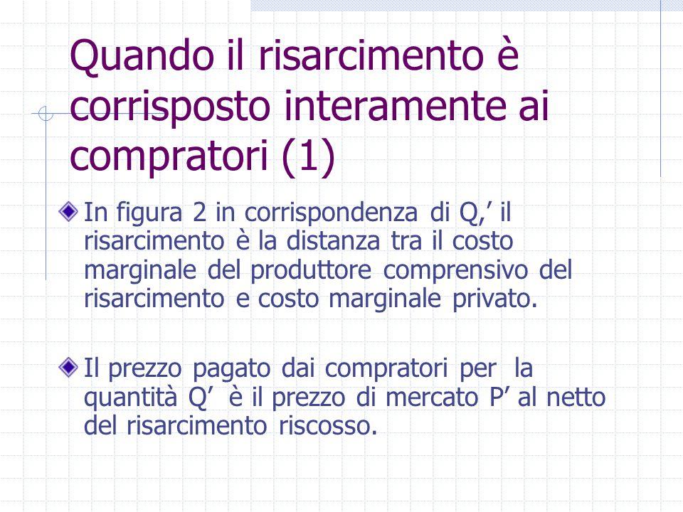 In figura 2 in corrispondenza di Q,' il risarcimento è la distanza tra il costo marginale del produttore comprensivo del risarcimento e costo marginal