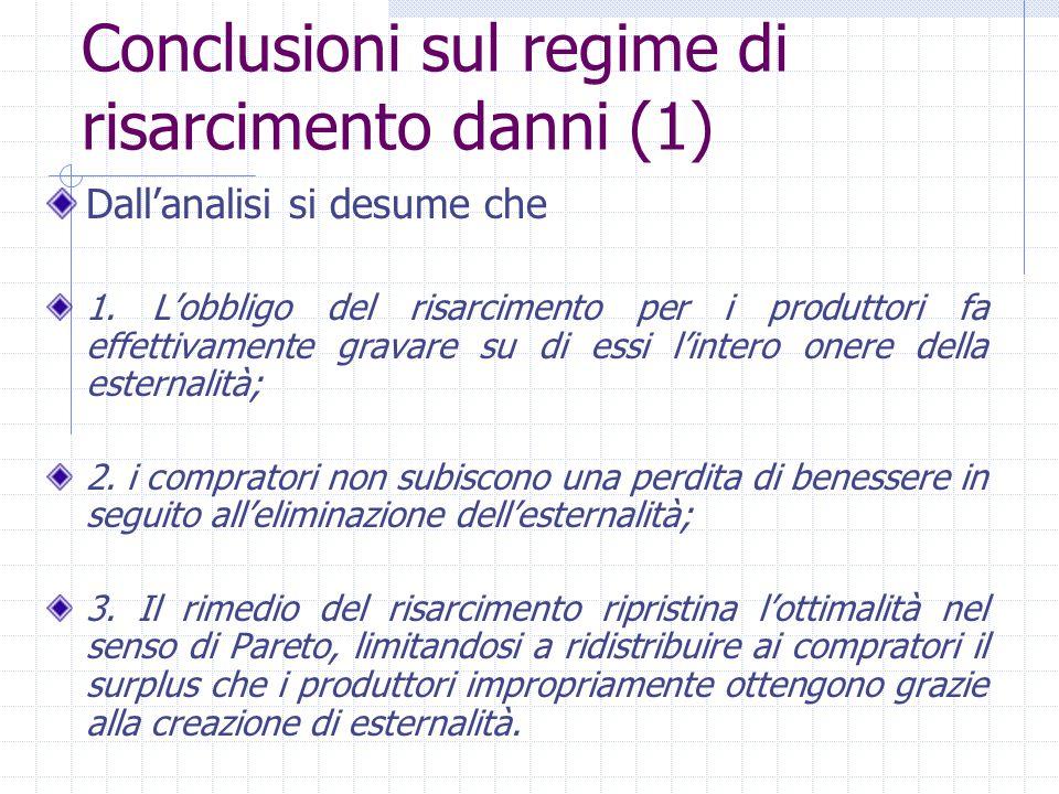 Dall'analisi si desume che 1. L'obbligo del risarcimento per i produttori fa effettivamente gravare su di essi l'intero onere della esternalità; 2. i