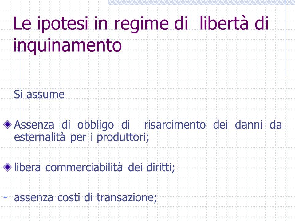 Si assume Assenza di obbligo di risarcimento dei danni da esternalità per i produttori; libera commerciabilità dei diritti; - assenza costi di transaz