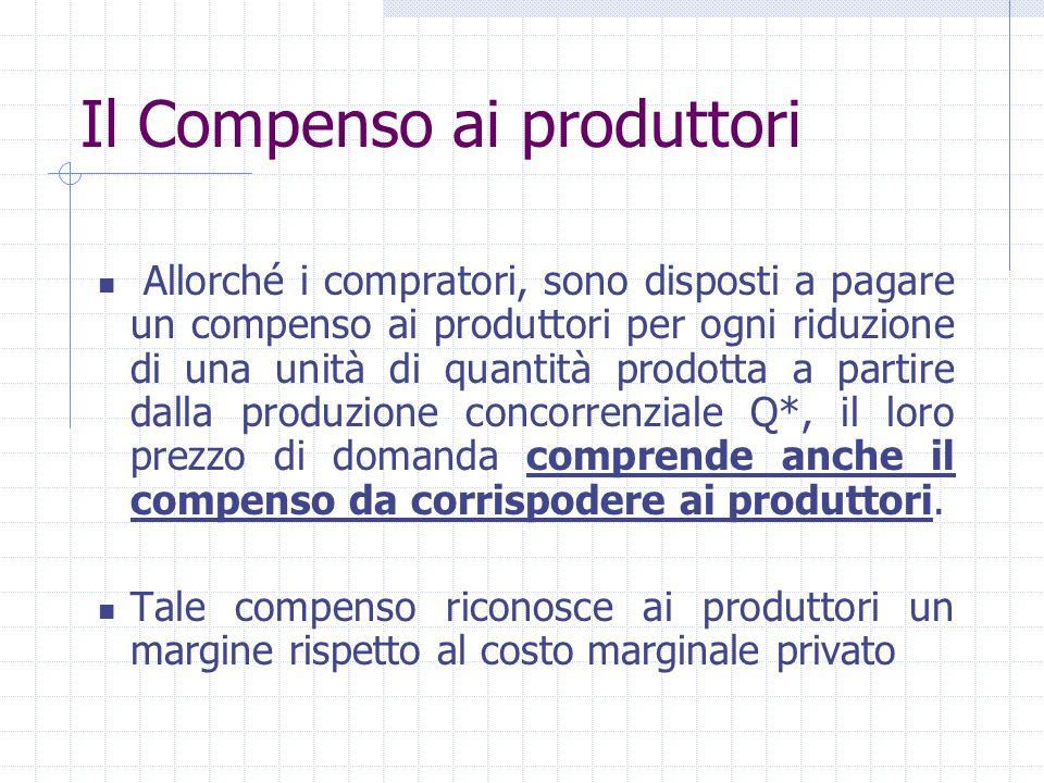 Il Compenso ai produttori Allorché i compratori, sono disposti a pagare un compenso ai produttori per ogni riduzione di una unità di quantità prodotta