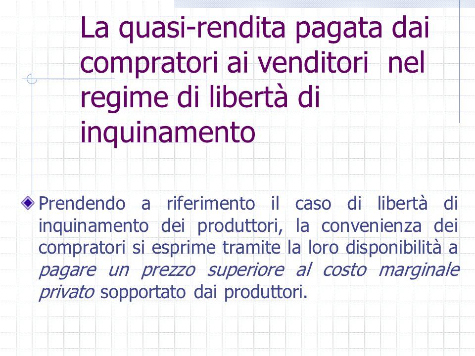 La quasi-rendita pagata dai compratori ai venditori nel regime di libertà di inquinamento Prendendo a riferimento il caso di libertà di inquinamento d