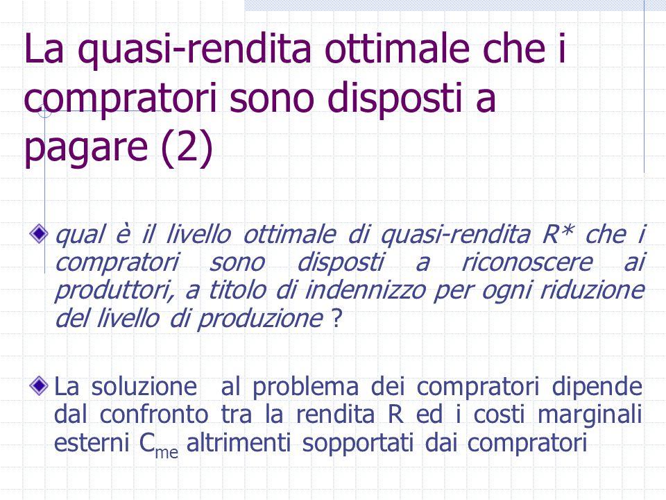La quasi-rendita ottimale che i compratori sono disposti a pagare (2) qual è il livello ottimale di quasi-rendita R* che i compratori sono disposti a