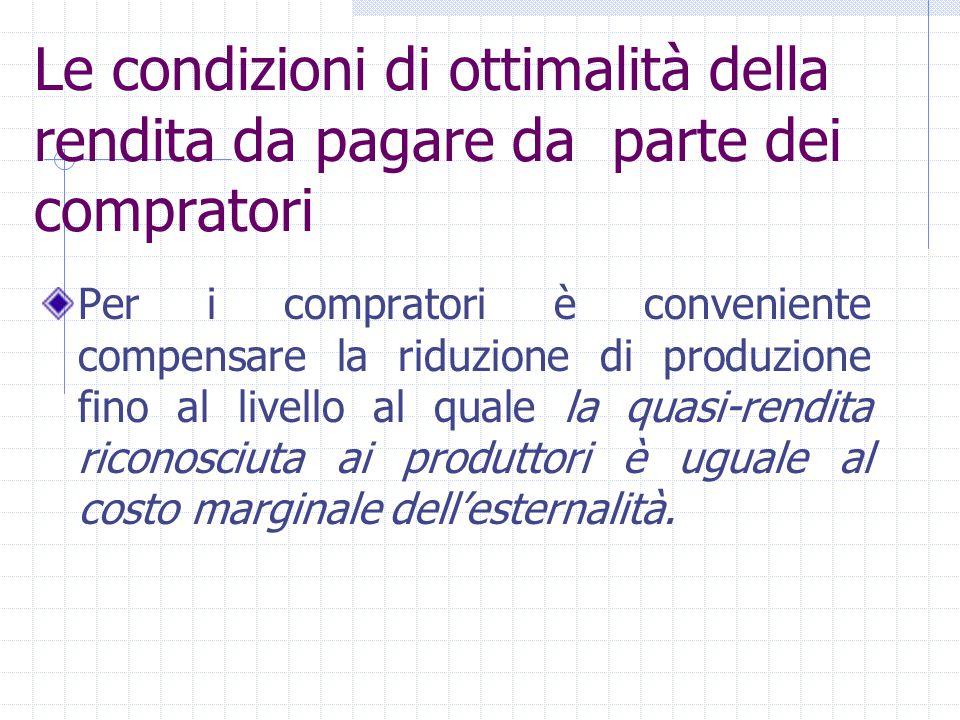 Le condizioni di ottimalità della rendita da pagare da parte dei compratori Per i compratori è conveniente compensare la riduzione di produzione fino