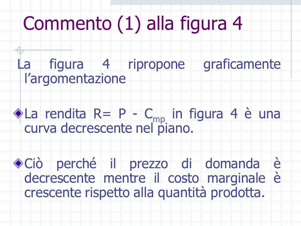 Commento (1) alla figura 4 La figura 4 ripropone graficamente l'argomentazione La rendita R= P - C mp in figura 4 è una curva decrescente nel piano. C