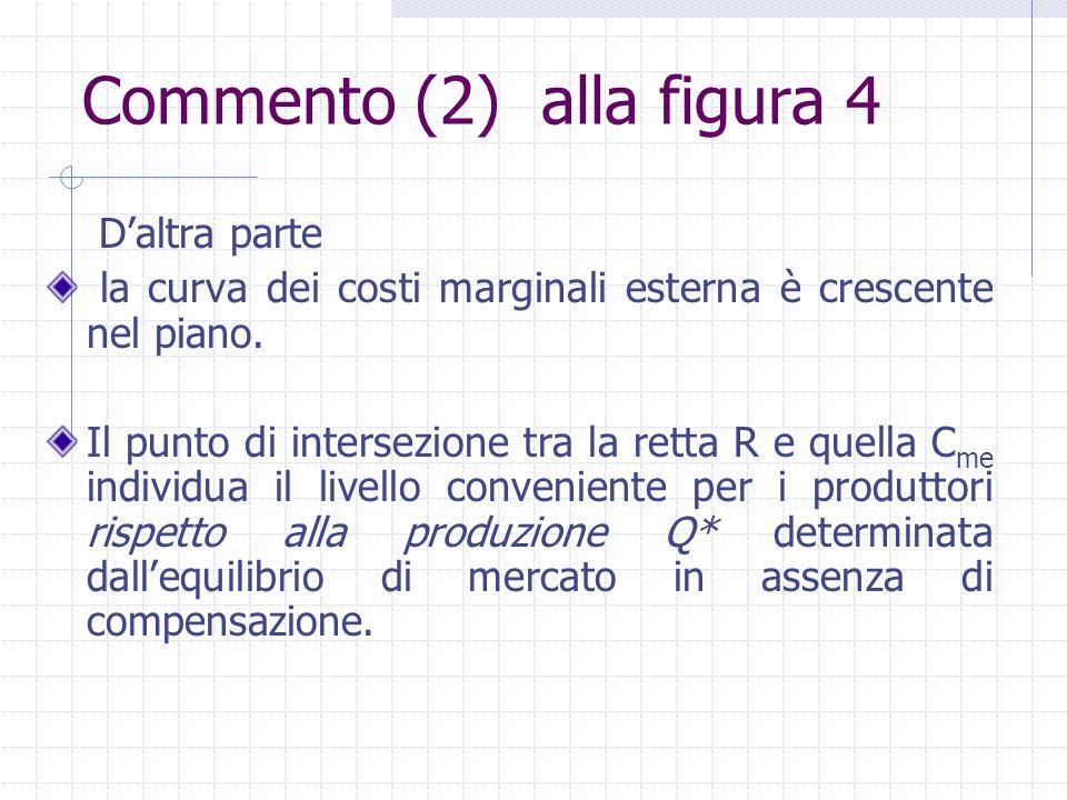 Commento (2) alla figura 4 D'altra parte la curva dei costi marginali esterna è crescente nel piano. Il punto di intersezione tra la retta R e quella