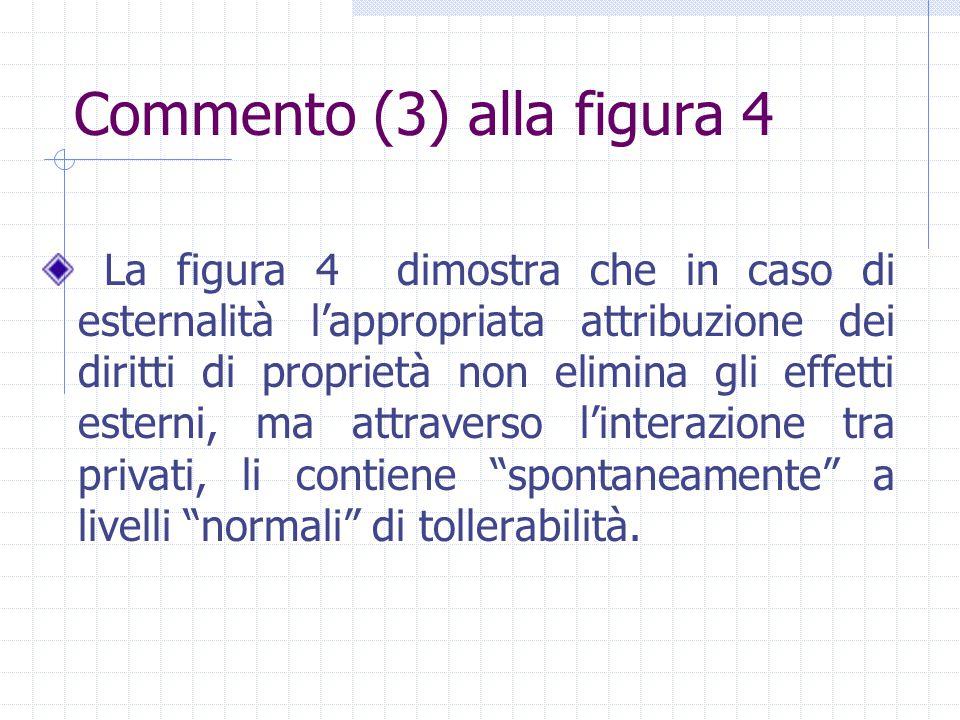 Commento (3) alla figura 4 La figura 4 dimostra che in caso di esternalità l'appropriata attribuzione dei diritti di proprietà non elimina gli effetti