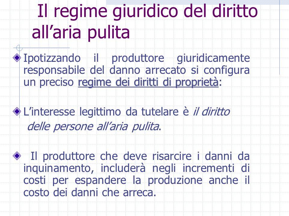 Il regime giuridico del diritto all'aria pulita regime dei diritti di proprietà Ipotizzando il produttore giuridicamente responsabile del danno arreca