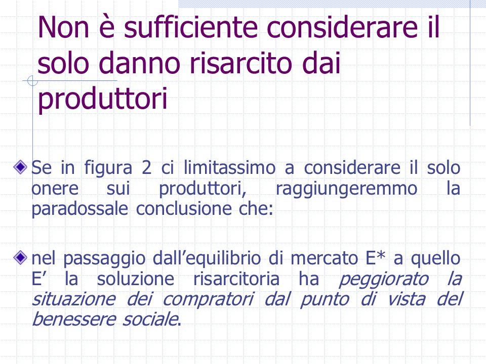 Commento (3) alla figura 4 La figura 4 dimostra che in caso di esternalità l'appropriata attribuzione dei diritti di proprietà non elimina gli effetti esterni, ma attraverso l'interazione tra privati, li contiene spontaneamente a livelli normali di tollerabilità.