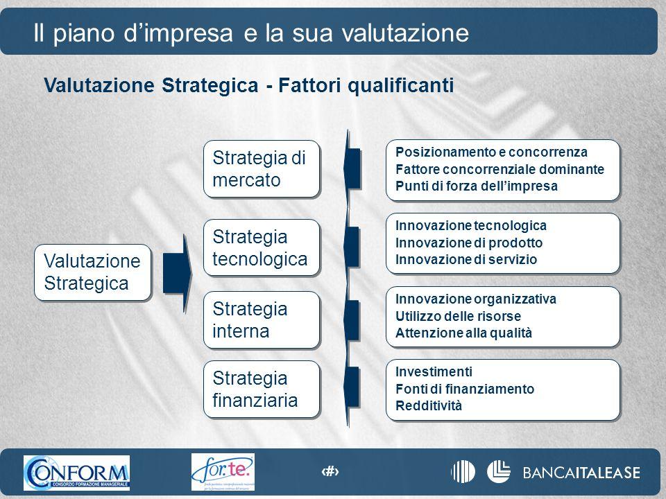 20 Valutazione Strategica - Fattori qualificanti Il piano d'impresa e la sua valutazione Strategia finanziaria Strategia interna Strategia tecnologica