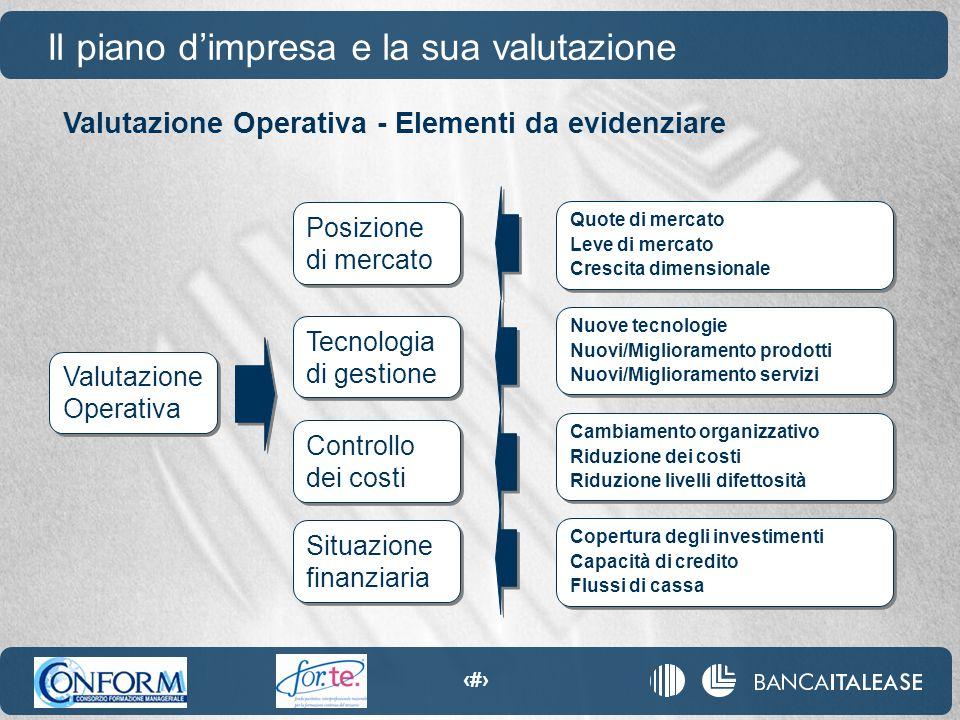 21 Valutazione Operativa - Elementi da evidenziare Il piano d'impresa e la sua valutazione Situazione finanziaria Controllo dei costi Tecnologia di ge