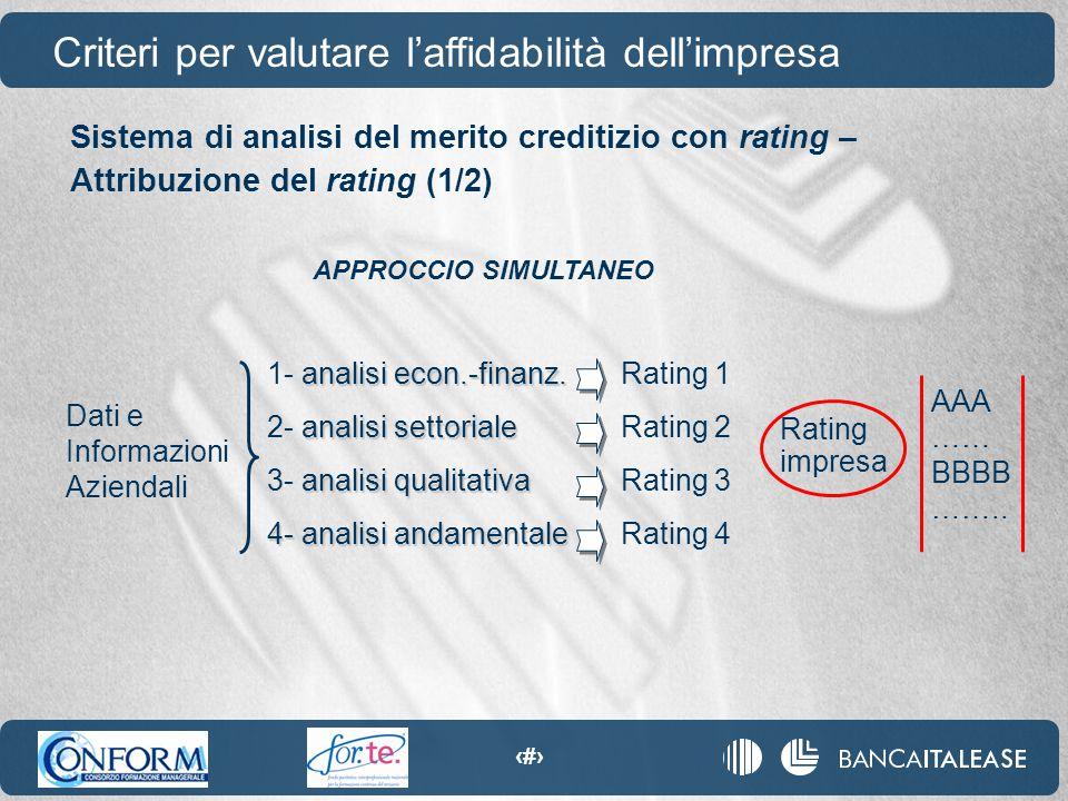 30 Sistema di analisi del merito creditizio con rating – Attribuzione del rating (1/2) APPROCCIO SIMULTANEO analisi econ.-finanz. 1- analisi econ.-fin