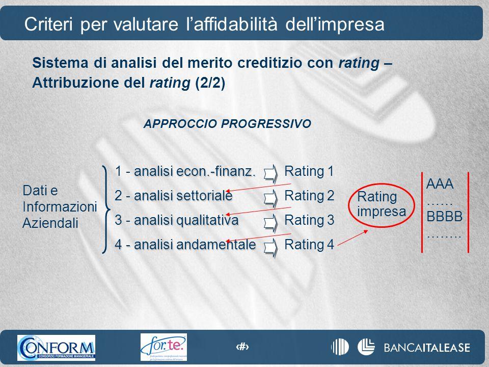 31 Sistema di analisi del merito creditizio con rating – Attribuzione del rating (2/2) APPROCCIO PROGRESSIVO analisi econ.-finanz. 1 - analisi econ.-f