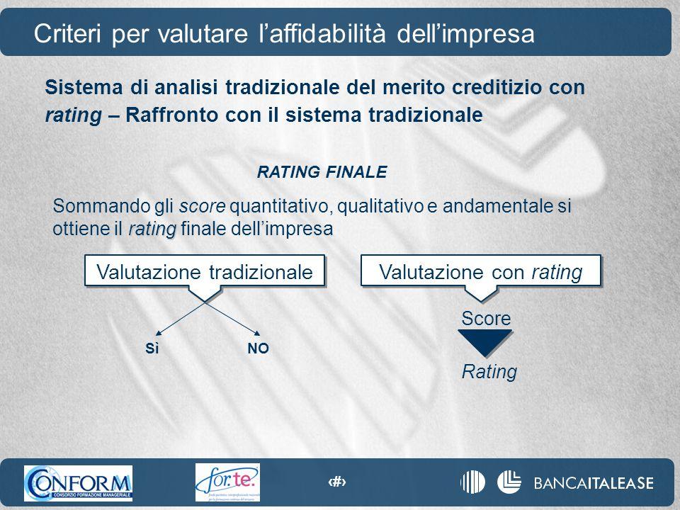 32 Valutazione tradizionale rating Sommando gli score quantitativo, qualitativo e andamentale si ottiene il rating finale dell'impresa Criteri per val