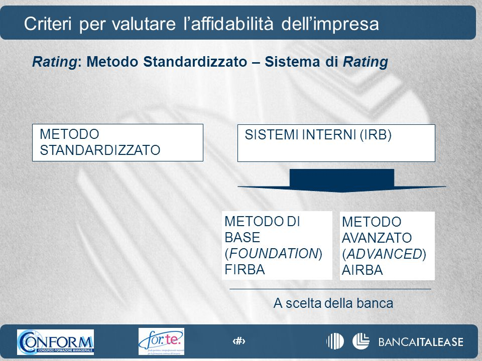 42 Criteri per valutare l'affidabilità dell'impresa Rating: Metodo Standardizzato – Sistema di Rating METODO DI BASE (FOUNDATION) FIRBA METODO AVANZAT
