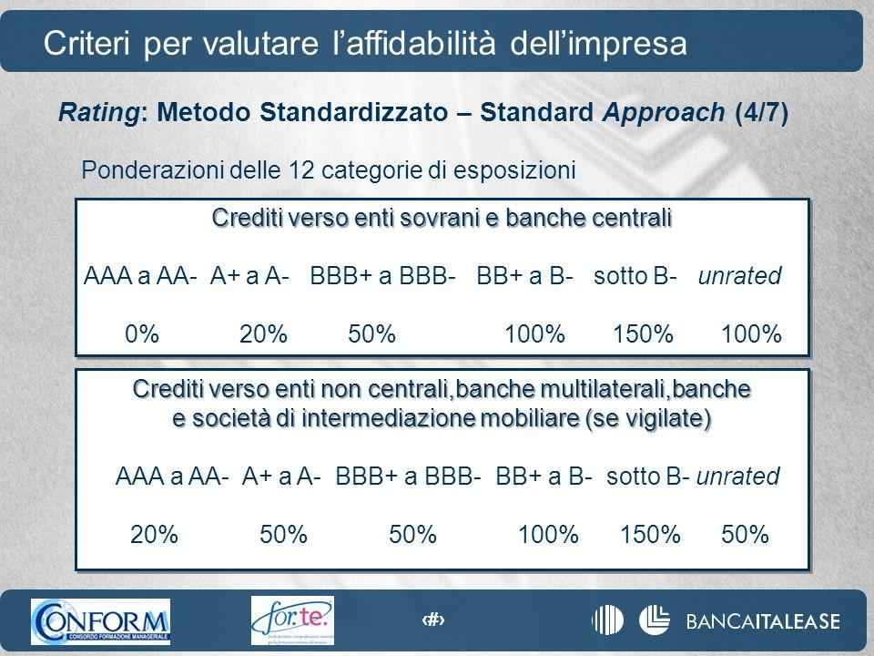 46 Crediti verso enti sovrani e banche centrali AAA a AA- A+ a A- BBB+ a BBB- BB+ a B- sotto B- unrated 0% 20% 50% 100% 150% 100% Crediti verso enti s