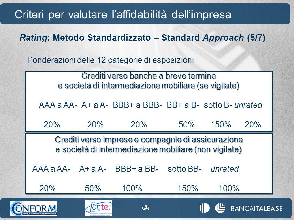 47 Crediti verso banche a breve termine e società di intermediazione mobiliare (se vigilate) AAA a AA- A+ a A- BBB+ a BBB- BB+ a B- sotto B- unrated 2