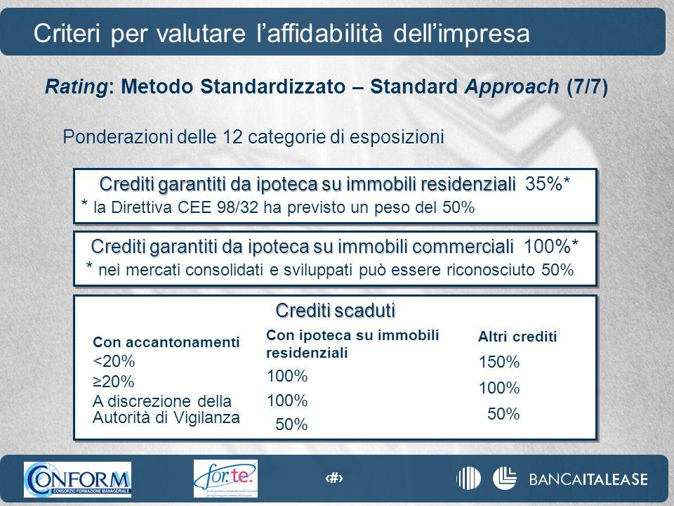 49 Ponderazioni delle 12 categorie di esposizioni Crediti garantiti da ipoteca su immobili residenziali Crediti garantiti da ipoteca su immobili resid